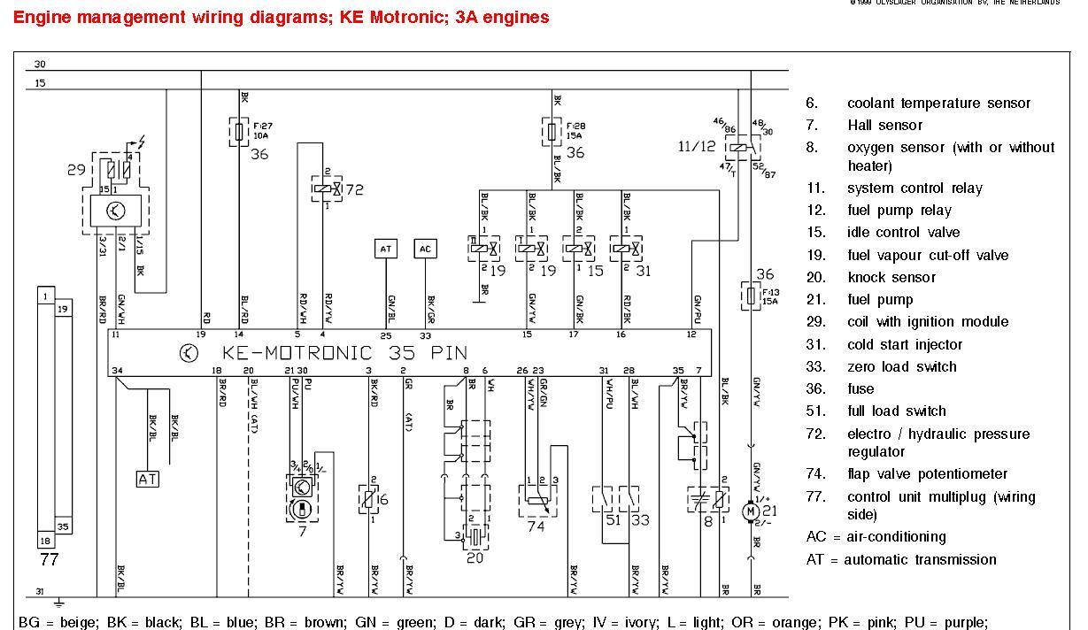 схема электрооборудования уаз 31542